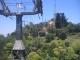 Die Bergstation Cumbre am Cerro San Cristobal